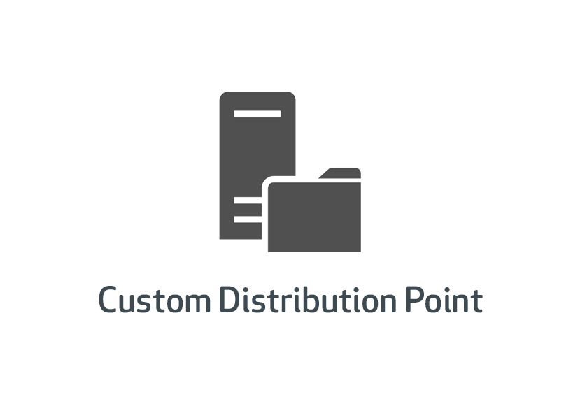 Custom Distribution Point